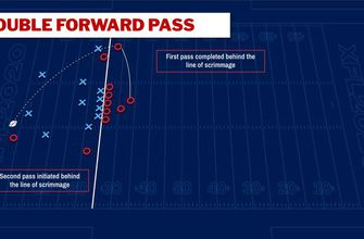 XFL rules innovations: double forward passes behind line, OT shootouts and more,